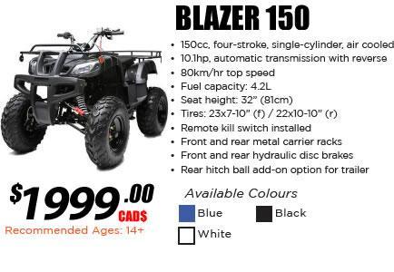 125cc Top Speed Atv
