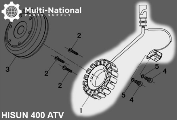 stator magneto coil 18g 5 wire 400cc 500cc 700cc. Black Bedroom Furniture Sets. Home Design Ideas